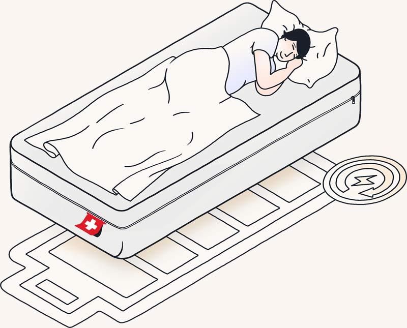 Matratzen für erholsamen Schlaf Illustration